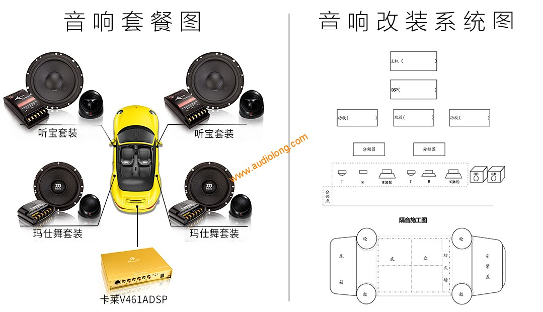 音响改装系统图.jpg