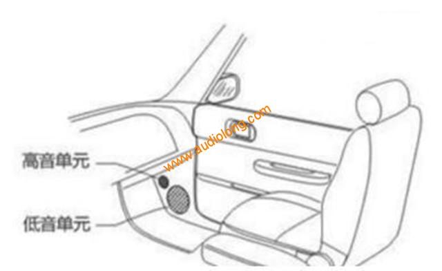 1高音低音安装在脚踏板.jpg